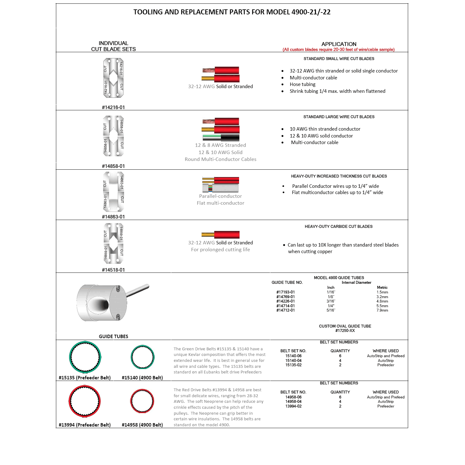 Eubanks AutoStrip 4900 Tooling & Replacement Parts (see PDF document on this page)