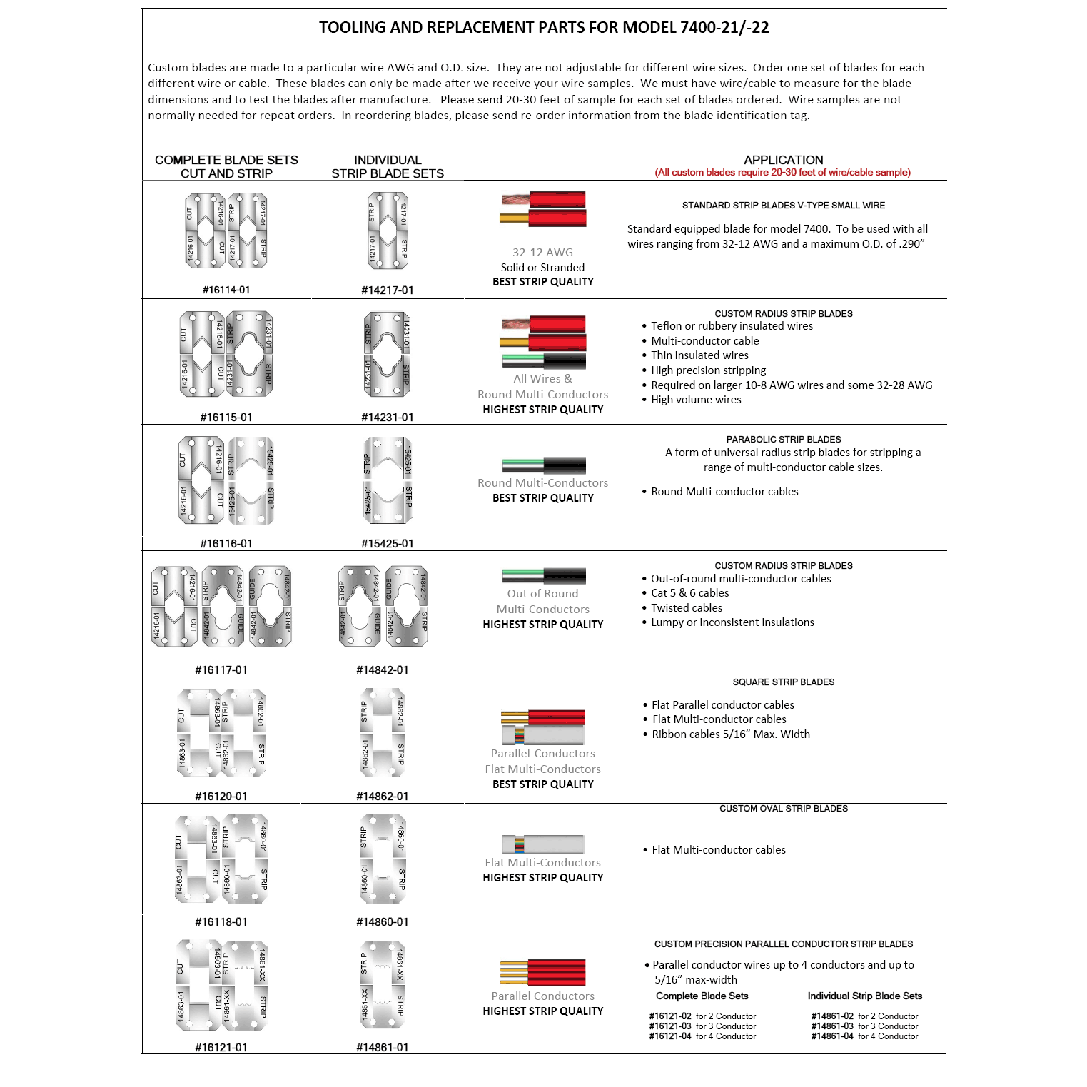 Eubanks AutoStrip 7400 Tooling & Replacement Parts (see PDF document on this page)
