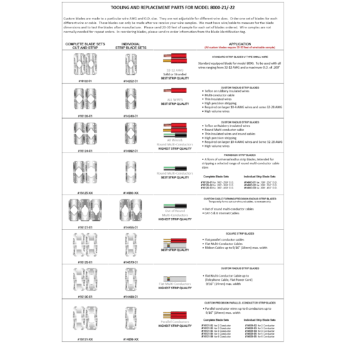 Eubanks AutoStrip 8000 Tooling & Replacement Parts (see PDF document on this page)